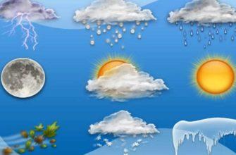 Погода в Азнакаево